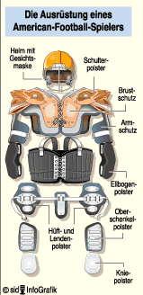 American Football Ausrüstung